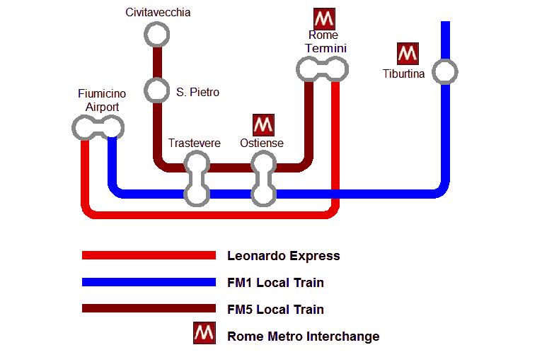 Схема путей Леонардо Экспресс, электрички и метро